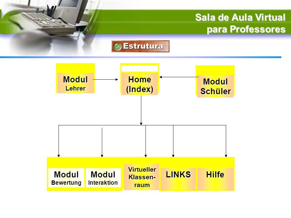 Sala de Aula Virtual para Professores Virtueller Klassen- raum LINKS Hilfe ModulLehrer ModulSchüler ModulInteraktionModulBewertung Home(Index)