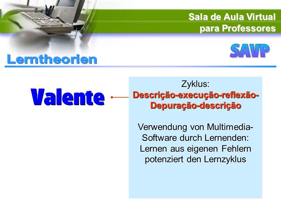Sala de Aula Virtual para Professores Zyklus:Descrição-execução-reflexão-Depuração-descrição Verwendung von Multimedia- Software durch Lernenden: Lernen aus eigenen Fehlern potenziert den Lernzyklus