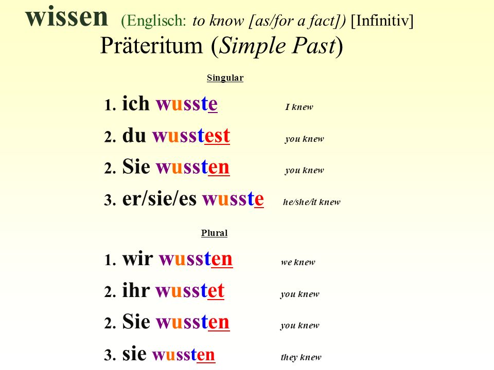 wissen (Englisch: to know [as/for a fact]) [Infinitiv] Präteritum (Simple Past) Singular 1. ich wusste I knew 2. du wusstest you knew 2. Sie wussten y