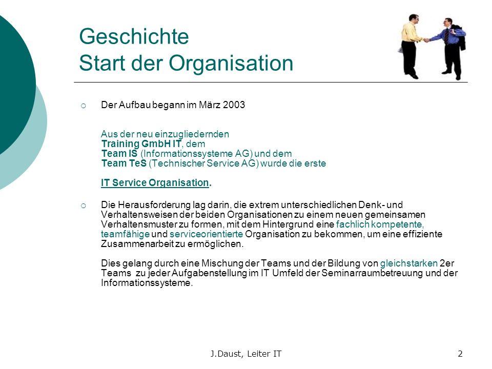 J.Daust, Leiter IT2 Geschichte Start der Organisation Der Aufbau begann im März 2003 Aus der neu einzugliedernden Training GmbH IT, dem Team IS (Infor