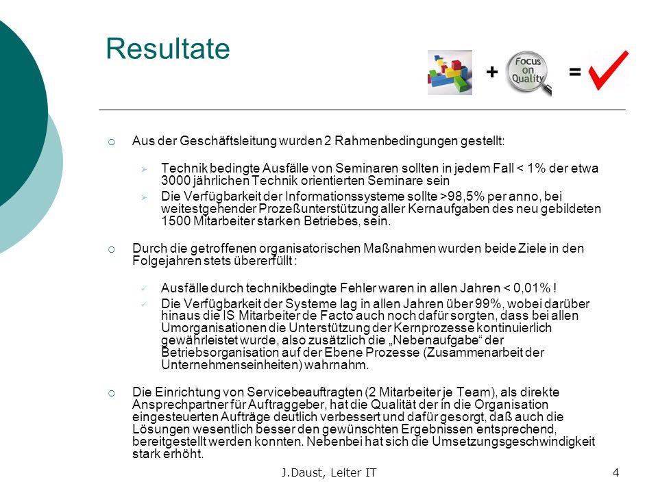 J.Daust, Leiter IT4 Resultate Aus der Geschäftsleitung wurden 2 Rahmenbedingungen gestellt: Technik bedingte Ausfälle von Seminaren sollten in jedem F