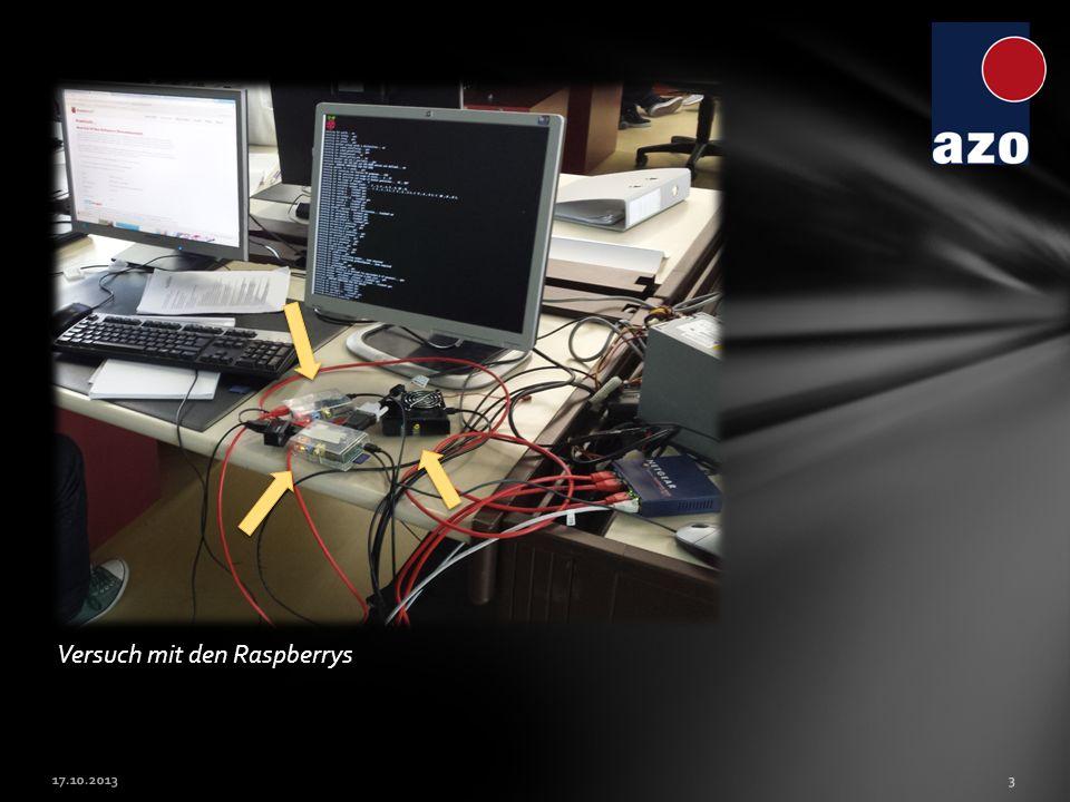 Raspberry Pi Version B Kosten 55Fr.
