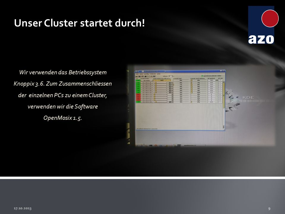 Unser Cluster startet durch! Wir verwenden das Betriebssystem Knoppix 3.6. Zum Zusammenschliessen der einzelnen PCs zu einem Cluster, verwenden wir di