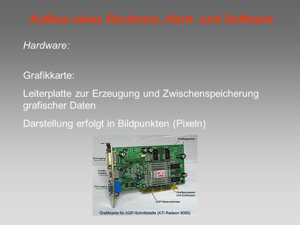 Aufbau eines Rechners, Hard- und Software Hardware: Grafikkarte: Leiterplatte zur Erzeugung und Zwischenspeicherung grafischer Daten Darstellung erfol