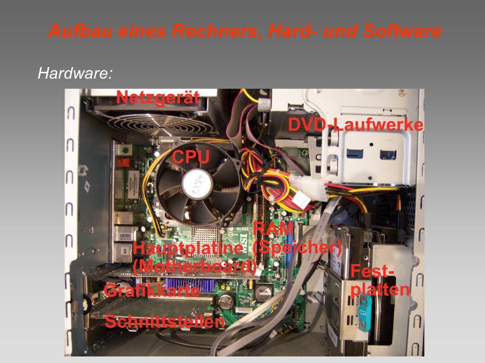 Aufbau eines Rechners, Hard- und Software Hardware: