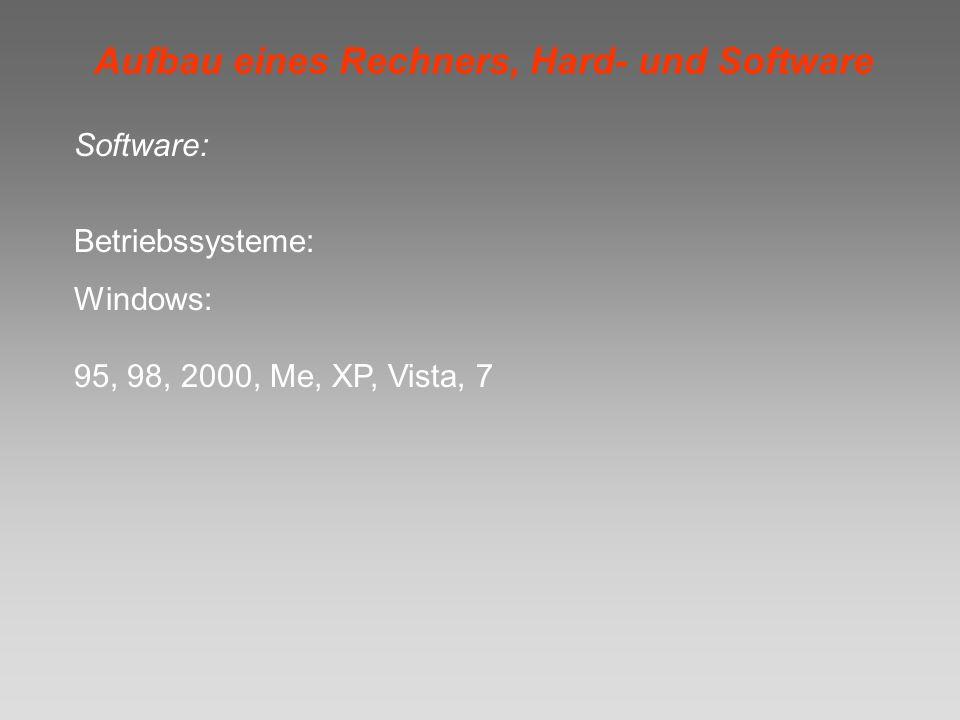Aufbau eines Rechners, Hard- und Software Software: Betriebssysteme: Windows: 95, 98, 2000, Me, XP, Vista, 7