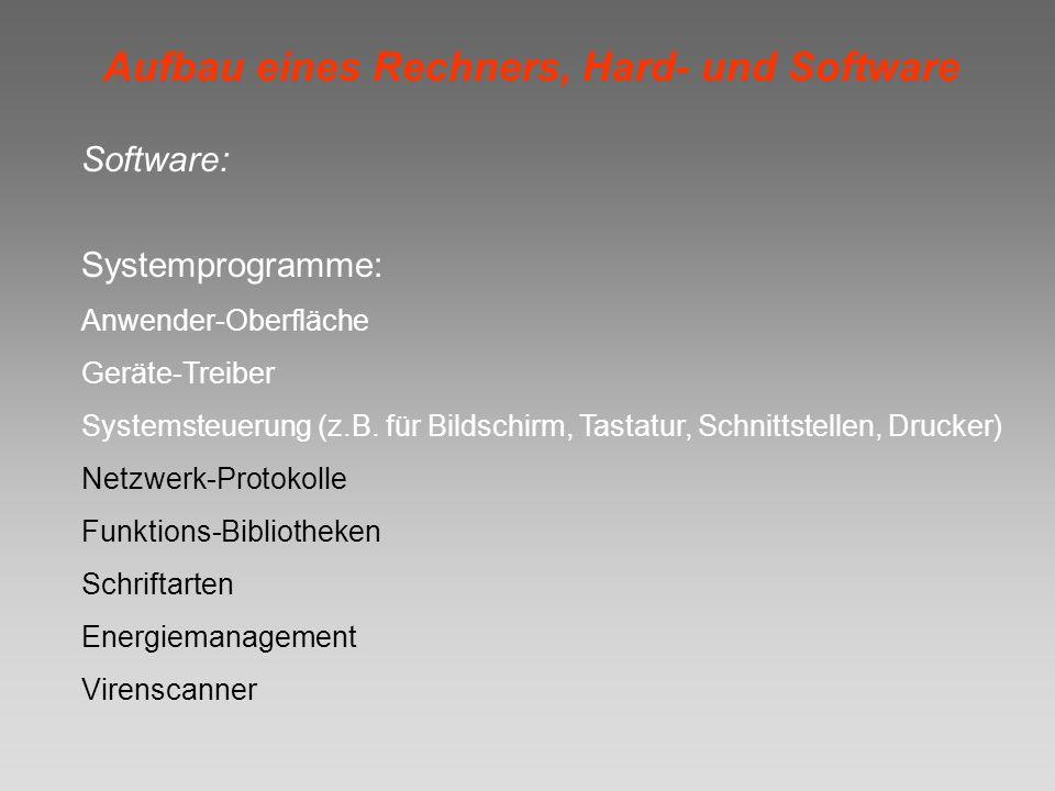 Aufbau eines Rechners, Hard- und Software Software: Systemprogramme: Anwender-Oberfläche Geräte-Treiber Systemsteuerung (z.B. für Bildschirm, Tastatur
