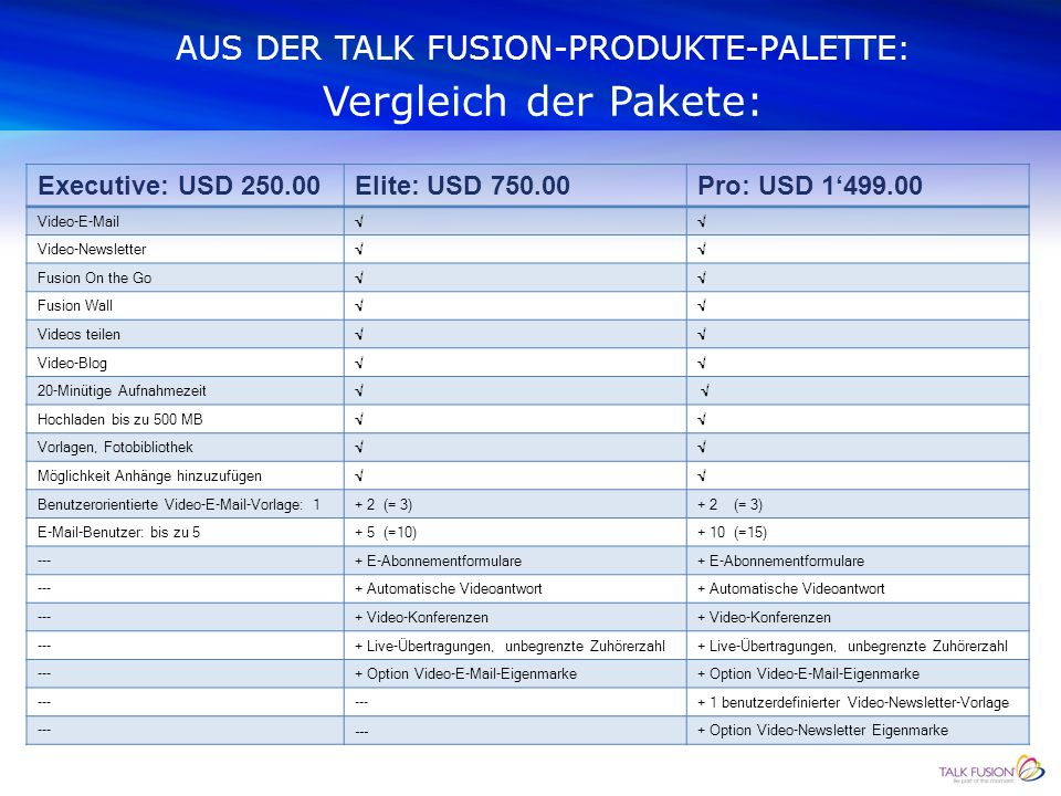 AUS DER TALK FUSION-PRODUKTE-PALETTE: PRO PAKET Zusätzlich: Registrationsgebühr : USD Im Pro Paket sind enthalten: Video- Video-Newsletters Fusion On the Go Fusion Wall Video Share & Video Blog sowie: Video-Konferenzen & Live-Übertragungen E-Abonnementformulare Automatische Videoantwort 3 benutzerdefinierte  -Vorlagen Vorlagen und Fotobibliothek 1 benutzerdefinierte Video-Newsletter- Vorlage Bis zu 15 Video- -Konten 20-Minuten Aufnahme-Zeit Video uploads bis 500 MB Video- s Private Labeling Video Newsletter Private Labeling