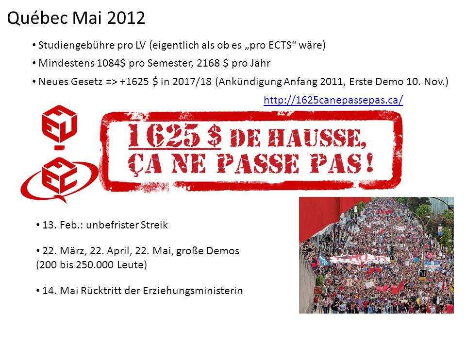 Québec Mai 2012 Studiengebühre pro LV (eigentlich als ob es pro ECTS wäre) Mindestens 1084$ pro Semester, 2168 $ pro Jahr Neues Gesetz => +1625 $ in 2017/18 (Ankündigung Anfang 2011, Erste Demo 10.