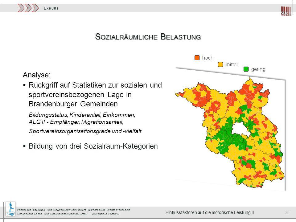 E XKURS P ROFESSUR T RAININGS - UND B EWEGUNGSWISSENSCHAFT & P ROFESSUR S PORTPSYCHOLOGIE D EPARTMENT S PORT - UND G ESUNDHEITSWISSENSCHAFTEN – U NIVERSITÄT P OTSDAM 30 S OZIALRÄUMLICHE B ELASTUNG Analyse: Rückgriff auf Statistiken zur sozialen und sportvereinsbezogenen Lage in Brandenburger Gemeinden Bildungsstatus, Kinderanteil, Einkommen, ALG II - Empfänger, Migrationsanteil, Sportvereinsorganisationsgrade und -vielfalt Bildung von drei Sozialraum-Kategorien gering mittel hoch Einflussfaktoren auf die motorische Leistung II