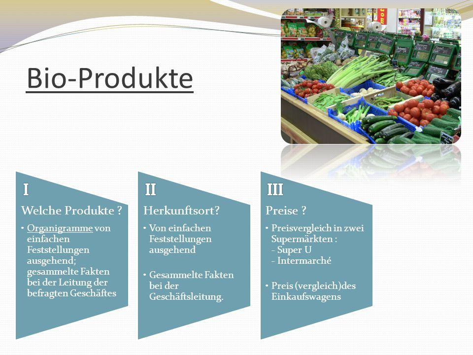 Ein kurzer Blick auf die Entwicklung von Bio-Produkten: Schwankungen : abhängig vom Geschäft und Periode Seit wann .