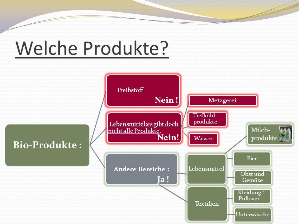 Welche Produkte.Bio-Produkte : Treibstoff Lebensmittel:es gibt doch nicht alle Produkte.