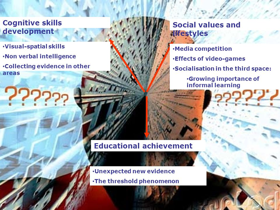 12 Cognitive skills development Social values and lifestyles Educational achievement Visual-spatial skills Non verbal intelligence Collecting evidence in other areas Media competition Effects of video-games Socialisation in the third space: Growing importance of informal learning Unexpected new evidence The threshold phenomenon
