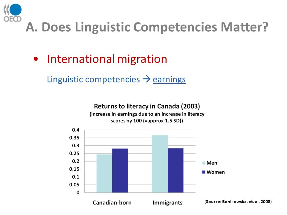 A. Does Linguistic Competencies Matter.