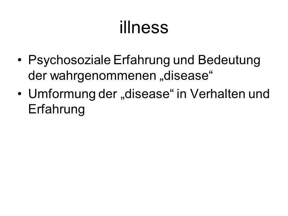 illness Psychosoziale Erfahrung und Bedeutung der wahrgenommenen disease Umformung der disease in Verhalten und Erfahrung