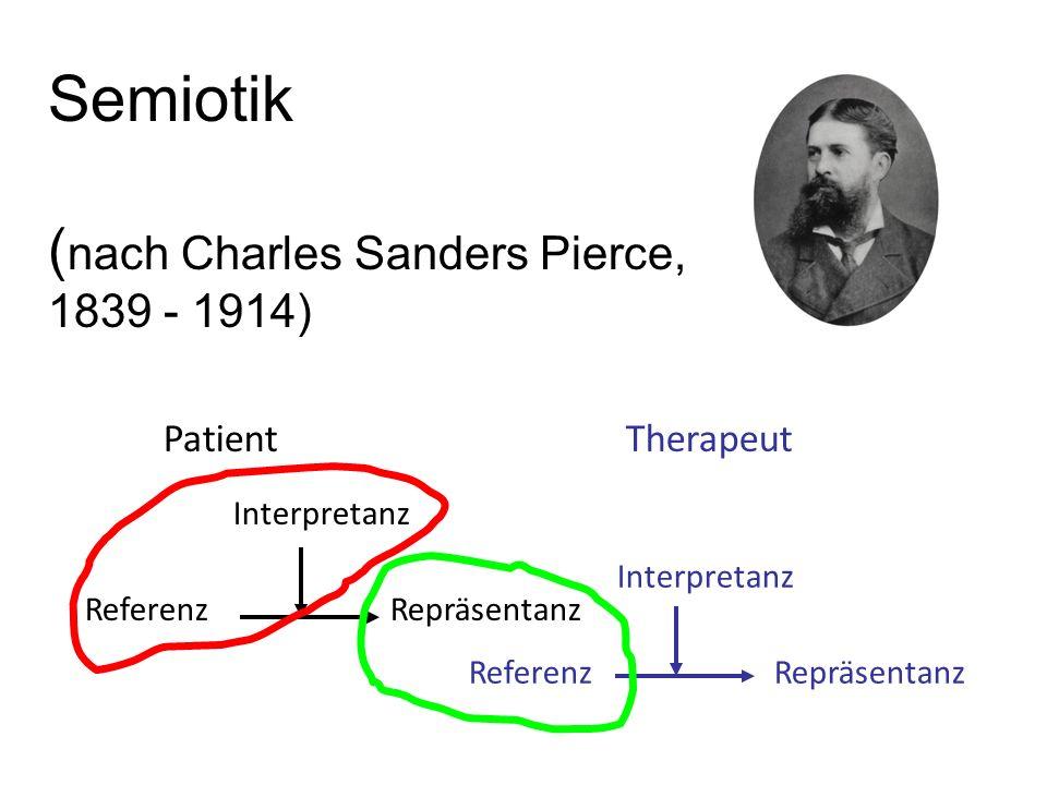 Semiotik ( nach Charles Sanders Pierce, 1839 - 1914) Referenz Interpretanz RepräsentanzReferenz Interpretanz Repräsentanz PatientTherapeut