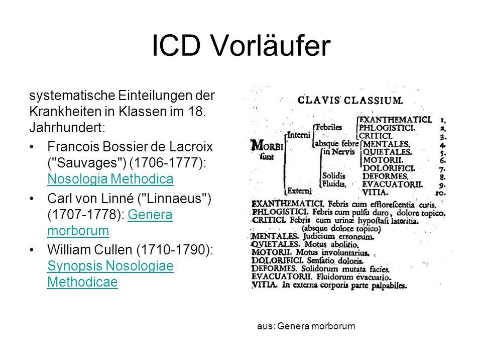 ICD Vorläufer systematische Einteilungen der Krankheiten in Klassen im 18. Jahrhundert: Francois Bossier de Lacroix (