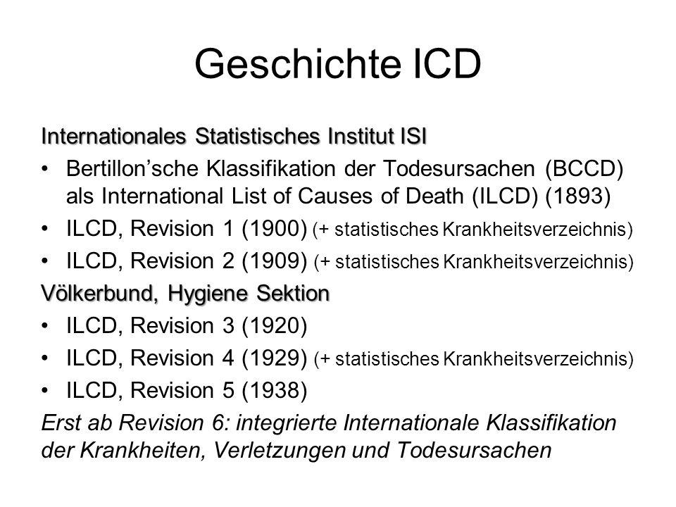 Geschichte ICD Internationales Statistisches Institut ISI Bertillonsche Klassifikation der Todesursachen (BCCD) als International List of Causes of De