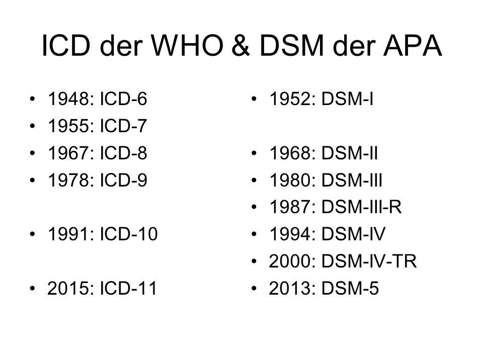ICD der WHO & DSM der APA 1948: ICD-6 1955: ICD-7 1967: ICD-8 1978: ICD-9 1991: ICD-10 2015: ICD-11 1952: DSM-I 1968: DSM-II 1980: DSM-III 1987: DSM-I