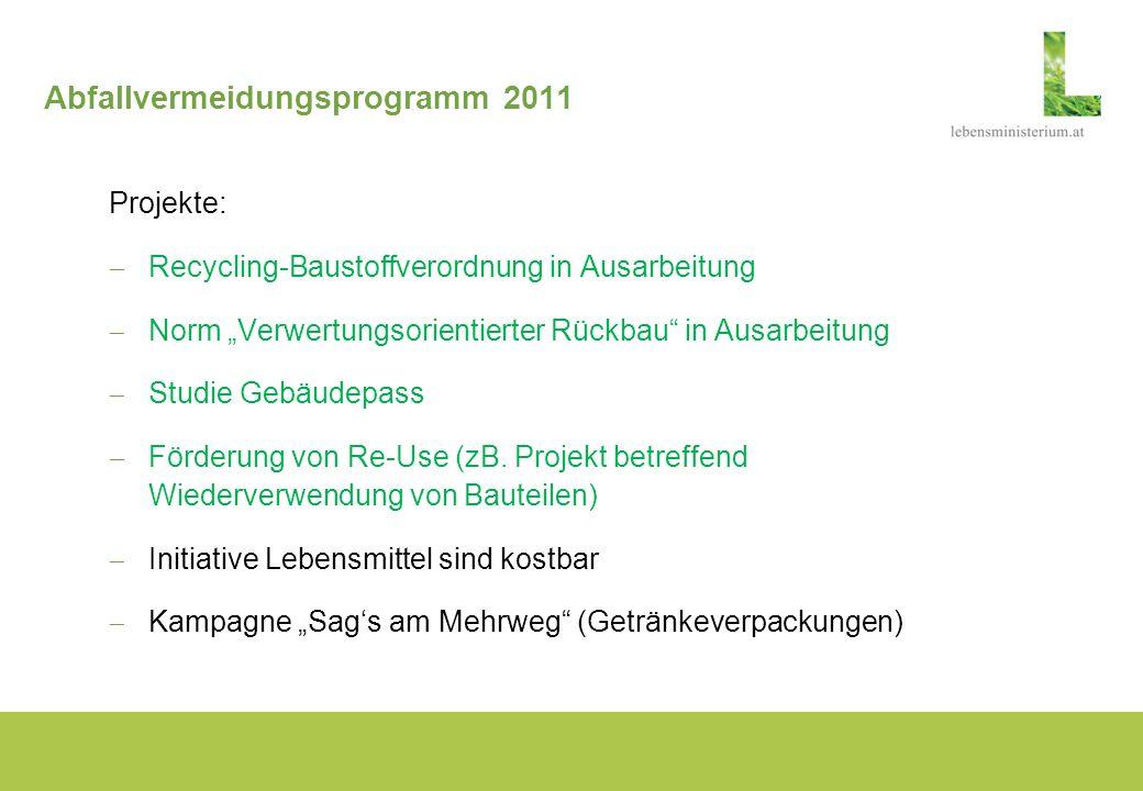 Abfallvermeidungsprogramm 2011 Projekte: Recycling-Baustoffverordnung in Ausarbeitung Norm Verwertungsorientierter Rückbau in Ausarbeitung Studie Gebä