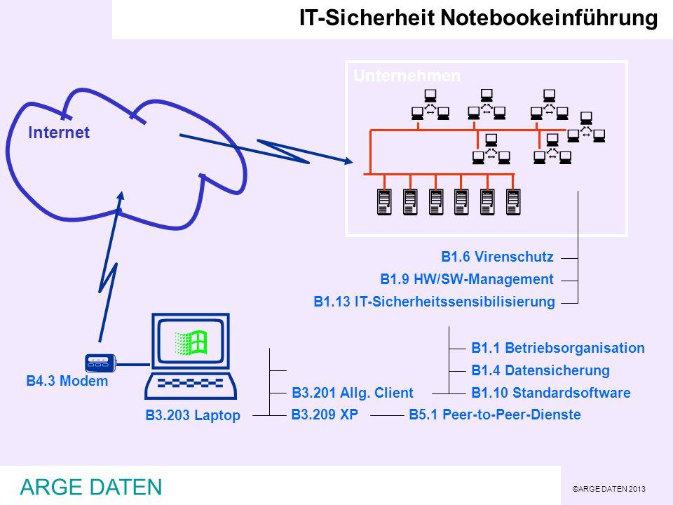 ©ARGE DATEN 2013 ARGE DATEN IT-Sicherheit Notebookeinführung Unternehmen Internet B4.3 Modem B3.203 Laptop B3.201 Allg. Client B3.209 XPB5.1 Peer-to-P