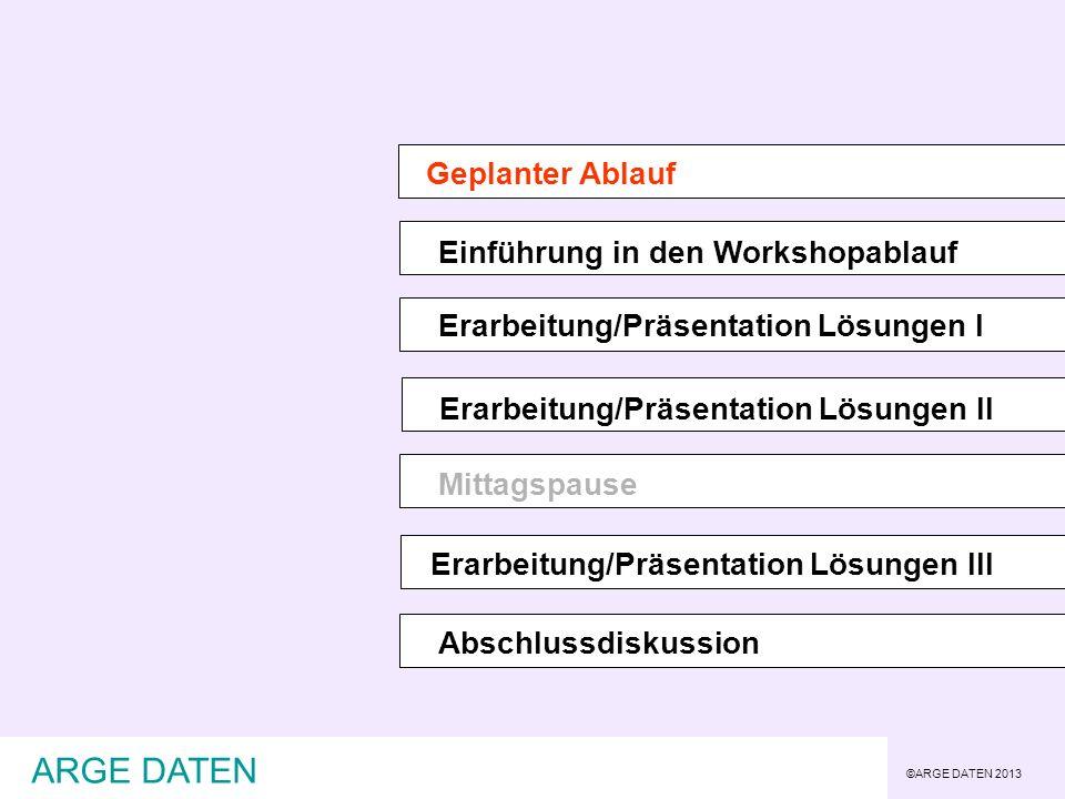 ©ARGE DATEN 2013 ARGE DATEN Einführung in den Workshopablauf Abschlussdiskussion Erarbeitung/Präsentation Lösungen I Erarbeitung/Präsentation Lösungen