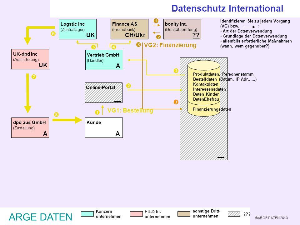 ©ARGE DATEN 2013 ARGE DATEN __ Identifizieren Sie zu jedem Vorgang (VG) bzw. : - Art der Datenverwendung - Grundlage der Datenverwendung - allenfalls