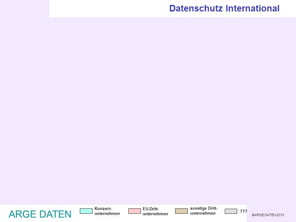 ©ARGE DATEN 2013 ARGE DATEN Datenschutz International Konzern- unternehmen EU-Dritt- unternehmen sonstige Dritt- unternehmen ???