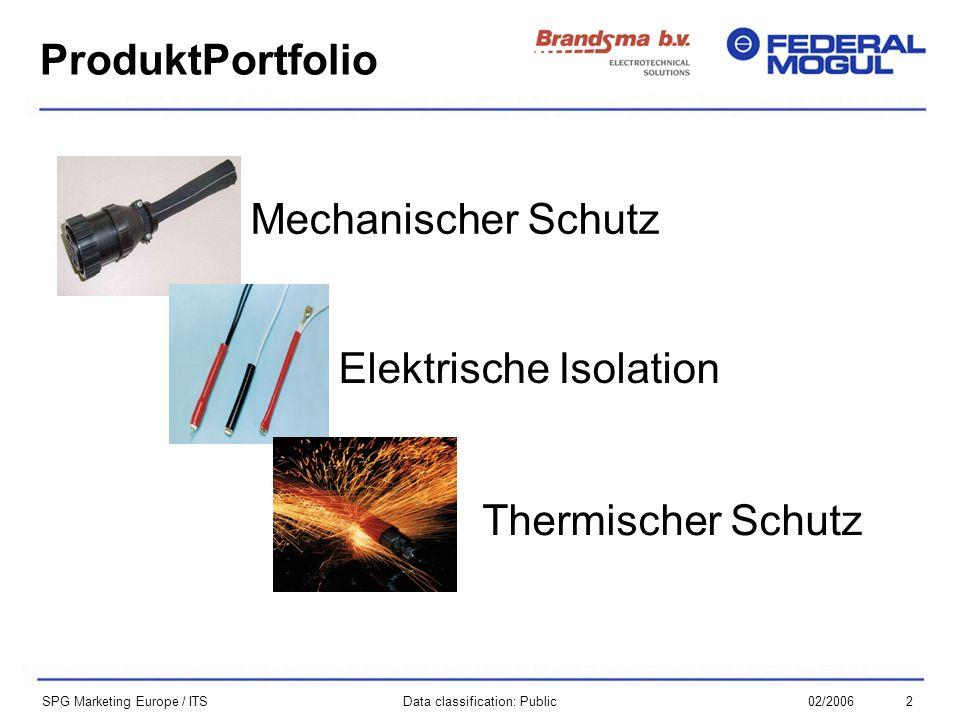 202/2006Data classification: Public SPG Marketing Europe / ITS Thermischer Schutz Mechanischer Schutz Elektrische Isolation ProduktPortfolio