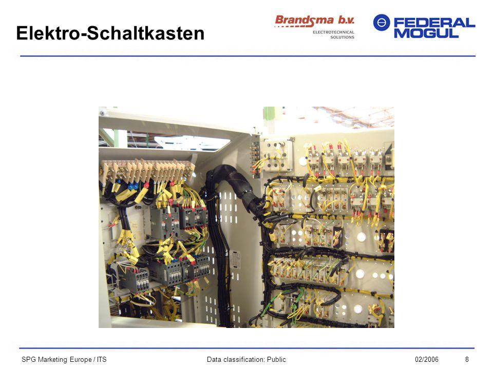 802/2006Data classification: Public SPG Marketing Europe / ITS Elektro-Schaltkasten