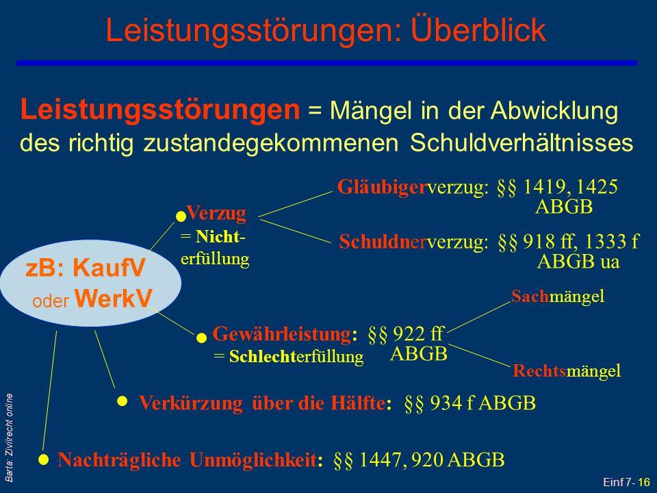 Einf 7- 17 Barta: Zivilrecht online Schuldnerverzug