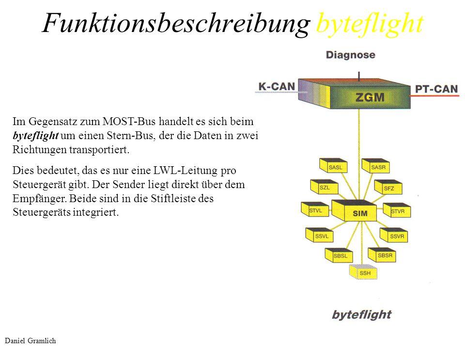 Funktionsbeschreibung byteflight Im Gegensatz zum MOST-Bus handelt es sich beim byteflight um einen Stern-Bus, der die Daten in zwei Richtungen transp