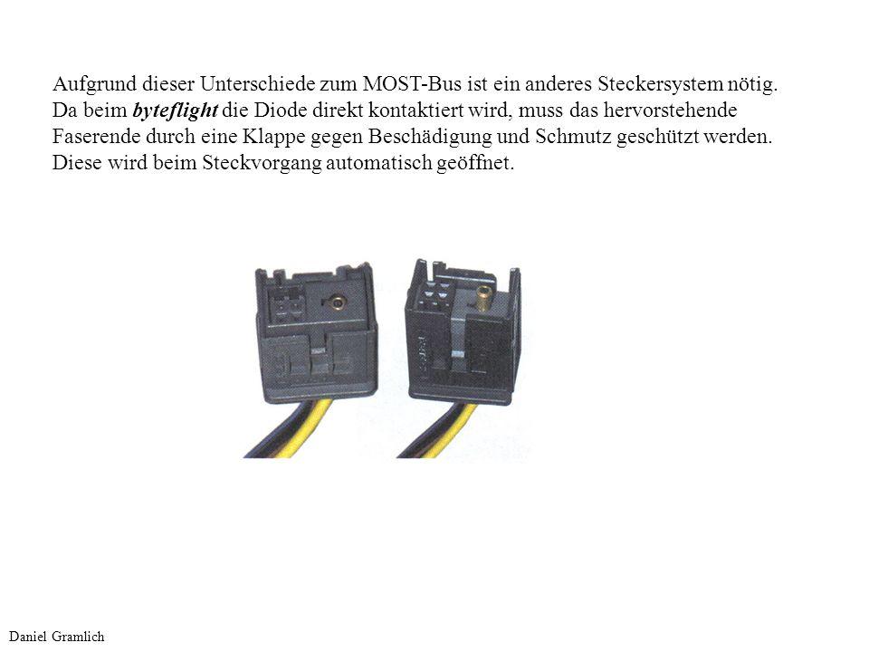 Aufgrund dieser Unterschiede zum MOST-Bus ist ein anderes Steckersystem nötig. Da beim byteflight die Diode direkt kontaktiert wird, muss das hervorst