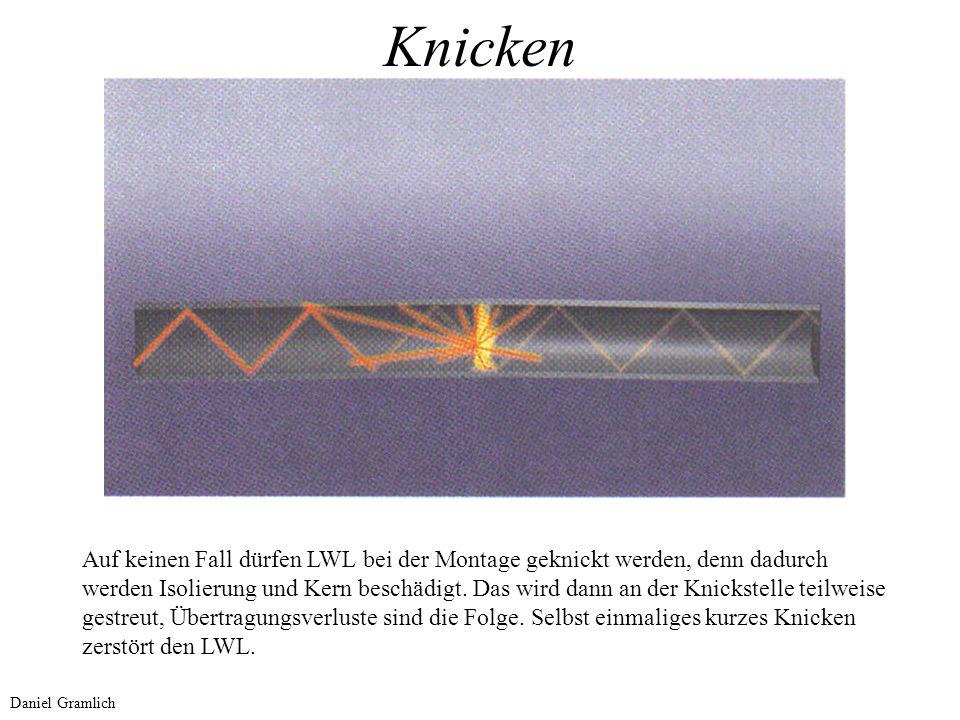 Knicken Auf keinen Fall dürfen LWL bei der Montage geknickt werden, denn dadurch werden Isolierung und Kern beschädigt. Das wird dann an der Knickstel