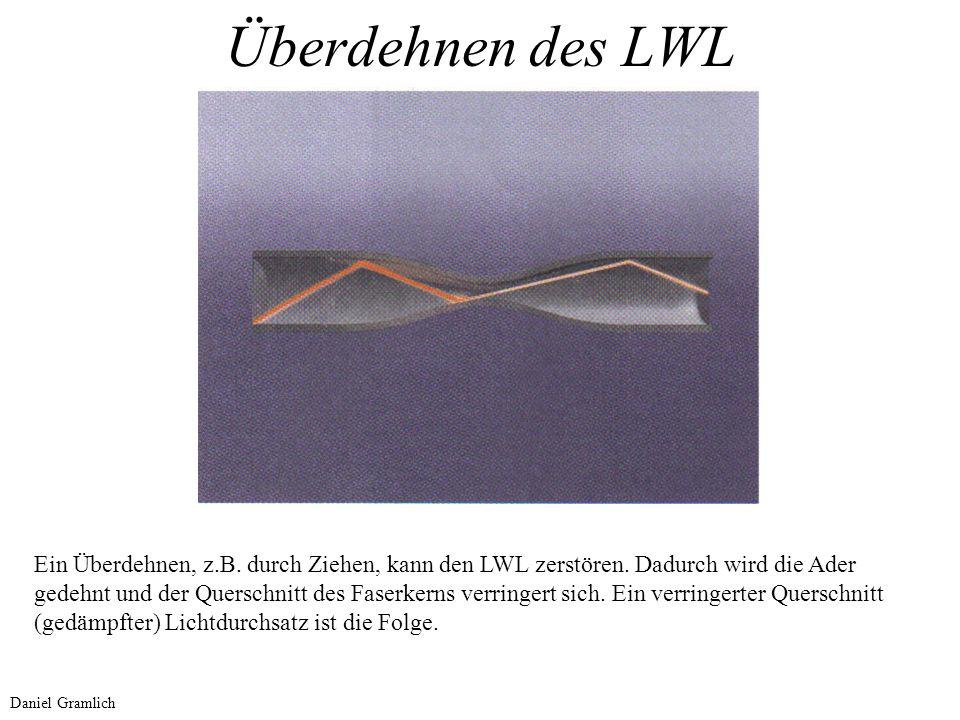 Überdehnen des LWL Ein Überdehnen, z.B. durch Ziehen, kann den LWL zerstören. Dadurch wird die Ader gedehnt und der Querschnitt des Faserkerns verring