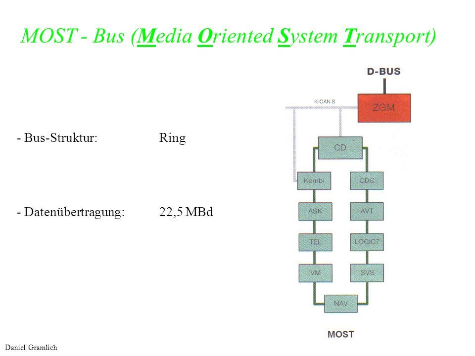 MOST - Bus (Media Oriented System Transport) - Bus-Struktur: Ring - Datenübertragung: 22,5 MBd Daniel Gramlich