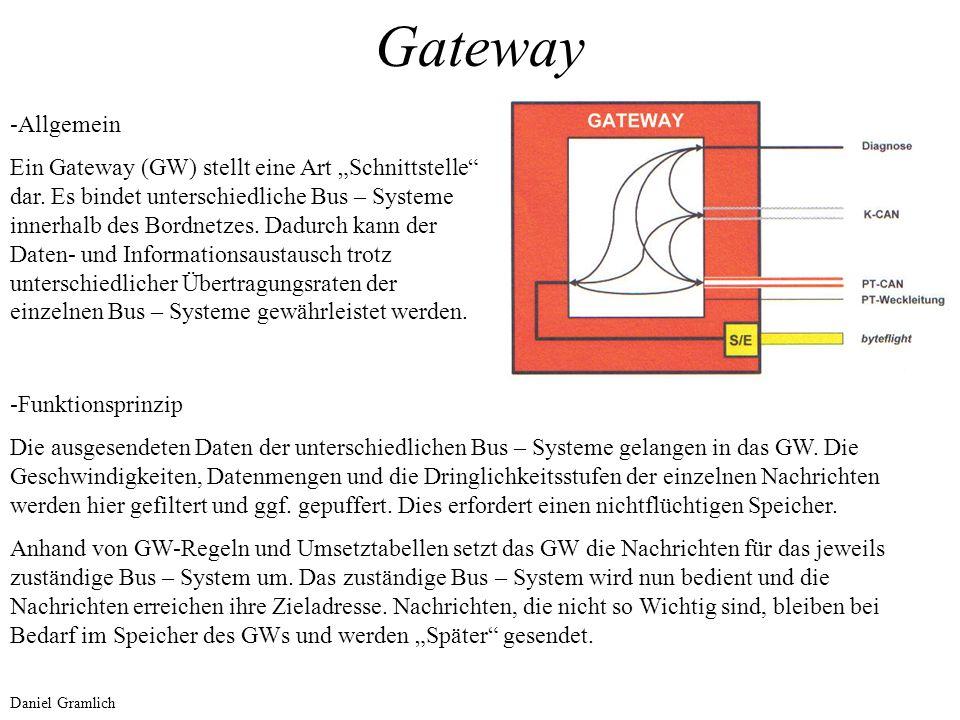 Gateway -Allgemein Ein Gateway (GW) stellt eine Art Schnittstelle dar. Es bindet unterschiedliche Bus – Systeme innerhalb des Bordnetzes. Dadurch kann