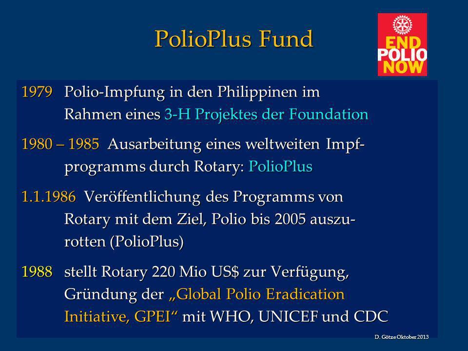 PolioPlus Fund 1979 Polio-Impfung in den Philippinen im Rahmen eines 3-H Projektes der Foundation Rahmen eines 3-H Projektes der Foundation 1980 – 198