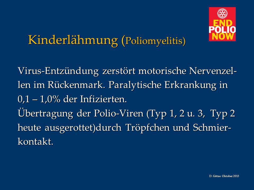 Kinderlähmung ( Poliomyelitis) Kinderlähmung ( Poliomyelitis) Virus-Entzündung zerstört motorische Nervenzel- Virus-Entzündung zerstört motorische Ner