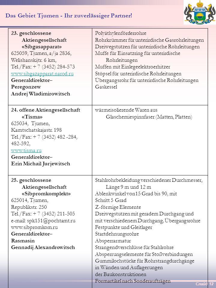 Слайд 11 Das Gebiet Tjumen - Ihr zuverlässiger Partner! 19. offene Aktiengesellschaft «Ischimer Maschinenbaubetrieb» 627400, Tjumener Gebiet., Ischim,
