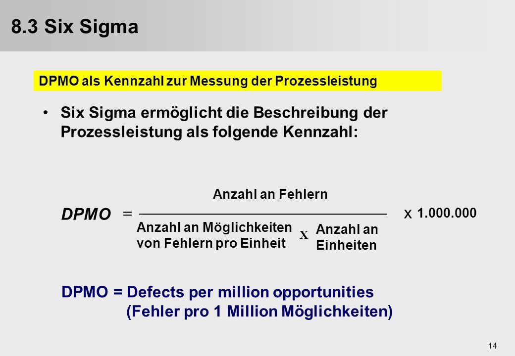 14 Six Sigma ermöglicht die Beschreibung der Prozessleistung als folgende Kennzahl: 1.000.000 x Anzahl an Fehlern DPMO DPMO = Defects per million oppo