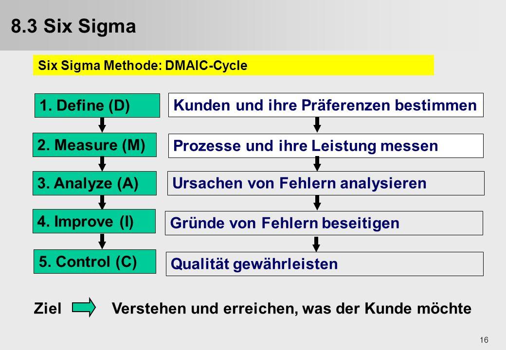 16 1. Define (D) 2. Measure (M) 3. Analyze (A) 4. Improve (I) 5. Control (C) Kunden und ihre Präferenzen bestimmen Prozesse und ihre Leistung messen U