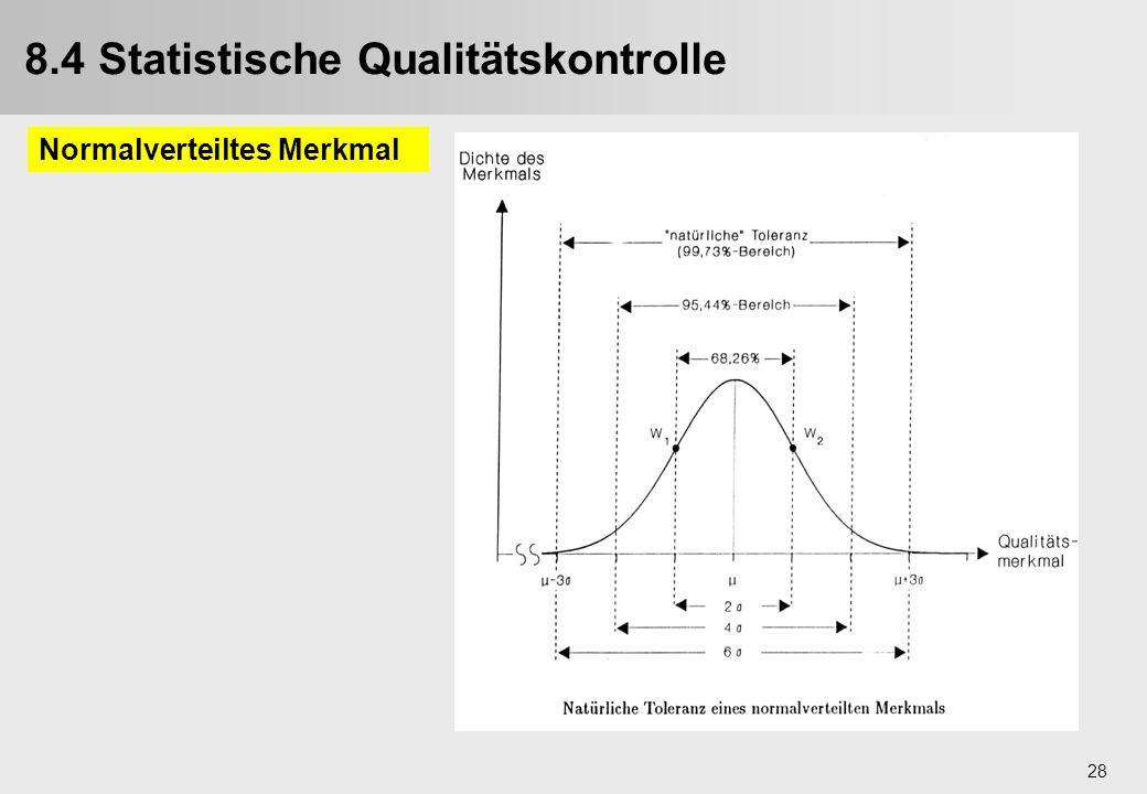 28 8.4 Statistische Qualitätskontrolle Normalverteiltes Merkmal