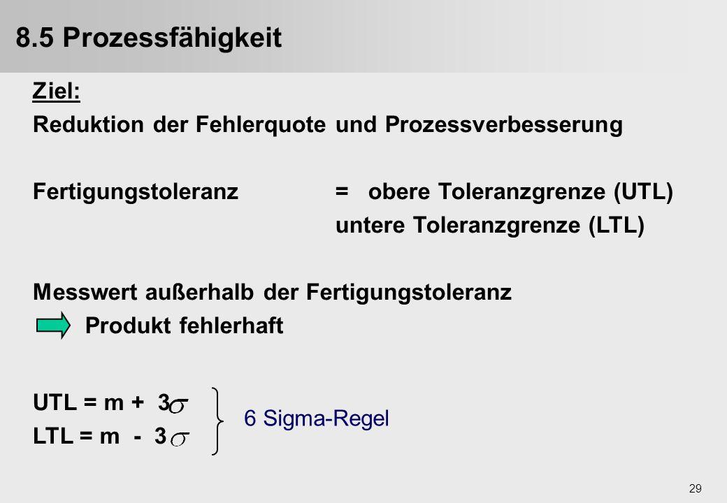 29 Ziel: Reduktion der Fehlerquote und Prozessverbesserung Fertigungstoleranz =obere Toleranzgrenze (UTL) untere Toleranzgrenze (LTL) Messwert außerha