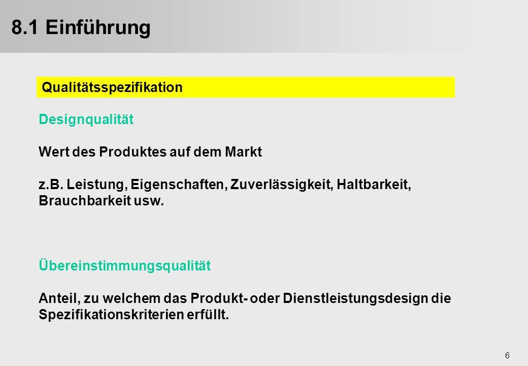 6 Designqualität Wert des Produktes auf dem Markt z.B. Leistung, Eigenschaften, Zuverlässigkeit, Haltbarkeit, Brauchbarkeit usw. Übereinstimmungsquali