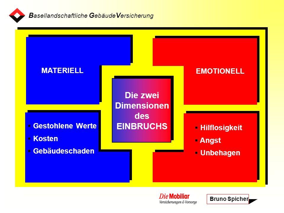 B asellandschaftliche G ebäude V ersicherung Bruno Spicher Erweiterte Dienst- leistungen Beratung und Betreuung Kernprodukt Das Produkt Versicherung in drei Teilen