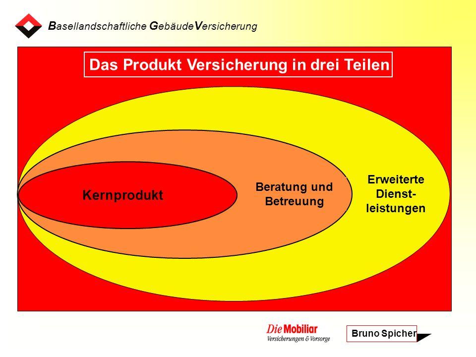 B asellandschaftliche G ebäude V ersicherung Bruno Spicher Hausrat: 200000.-- Schmuck Max.