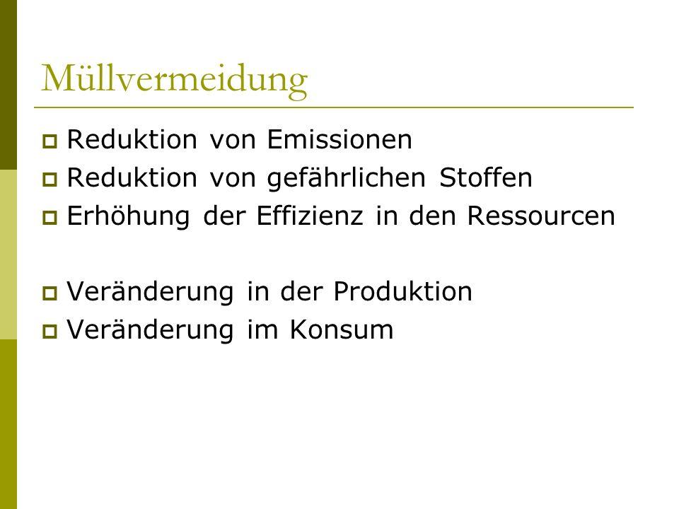 Müllvermeidung Reduktion von Emissionen Reduktion von gefährlichen Stoffen Erhöhung der Effizienz in den Ressourcen Veränderung in der Produktion Verä
