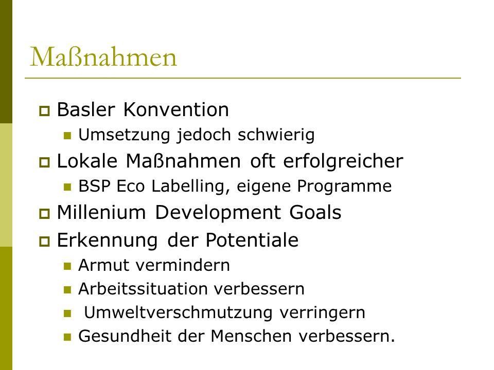 Maßnahmen Basler Konvention Umsetzung jedoch schwierig Lokale Maßnahmen oft erfolgreicher BSP Eco Labelling, eigene Programme Millenium Development Go