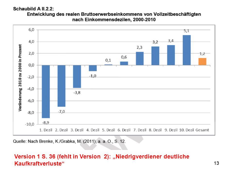 13 Version 1 S. 36 (fehlt in Version 2): Niedrigverdiener deutliche Kaufkraftverluste